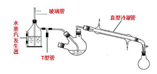 水蒸汽蒸馏装置使用原理和注意事项