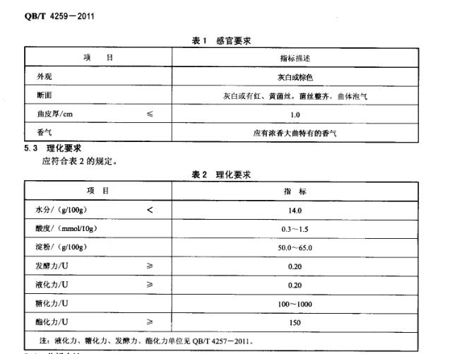 QB/T4259浓香大曲行业标准