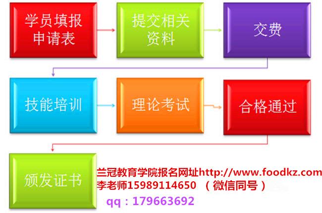 河南郑州食品检验员资格证去哪里报考